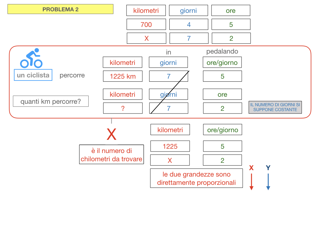 37. PROBLEMI DEL TRE COMPOSTO_SIMULAZIONE.108