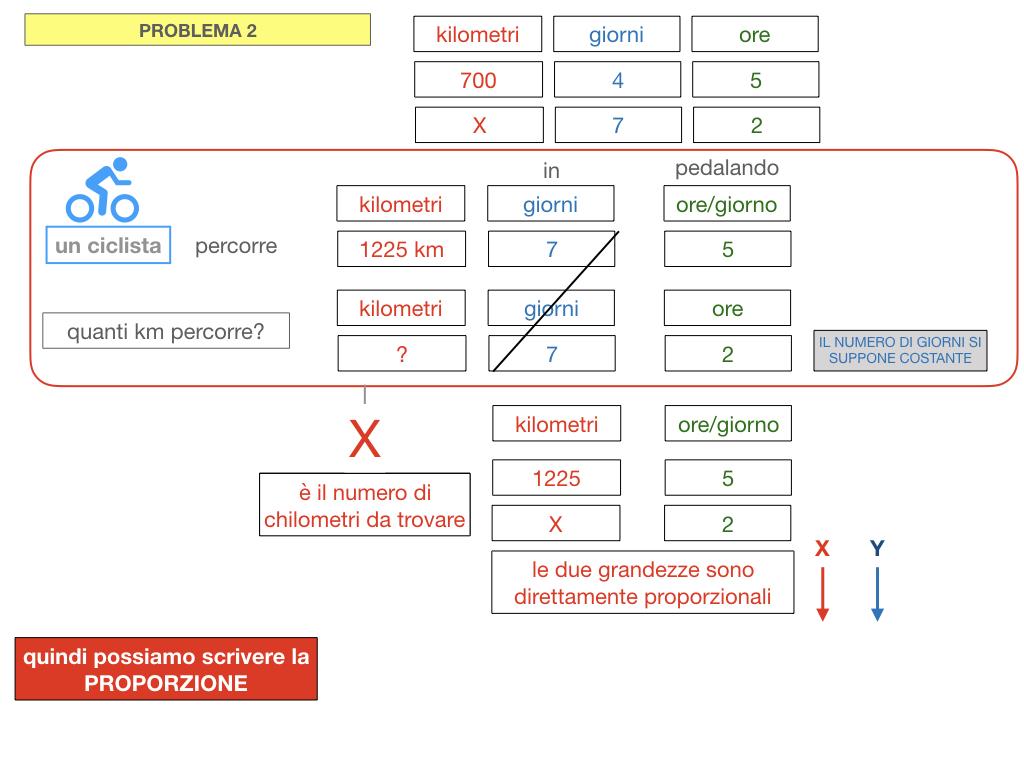37. PROBLEMI DEL TRE COMPOSTO_SIMULAZIONE.109