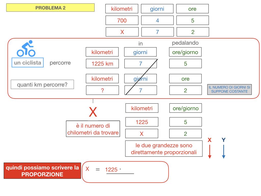 37. PROBLEMI DEL TRE COMPOSTO_SIMULAZIONE.111