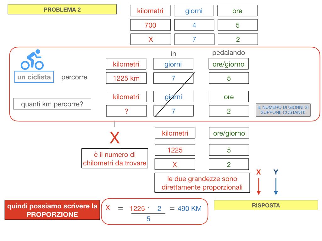 37. PROBLEMI DEL TRE COMPOSTO_SIMULAZIONE.115