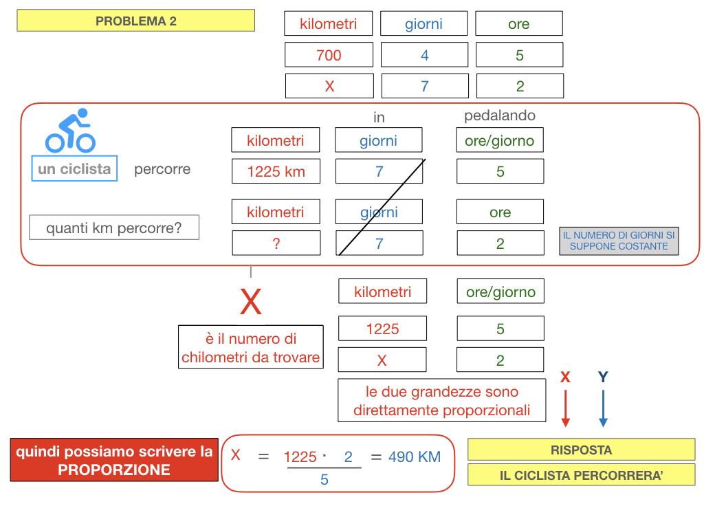 37. PROBLEMI DEL TRE COMPOSTO_SIMULAZIONE.116