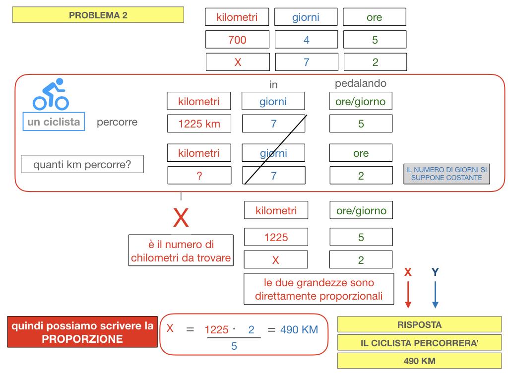 37. PROBLEMI DEL TRE COMPOSTO_SIMULAZIONE.117