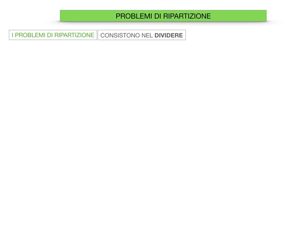 38. PROBLEMI DI RIPARTIZIONE_SEMPLICE_DIRETTA_SIMULAZIONEcopia.004
