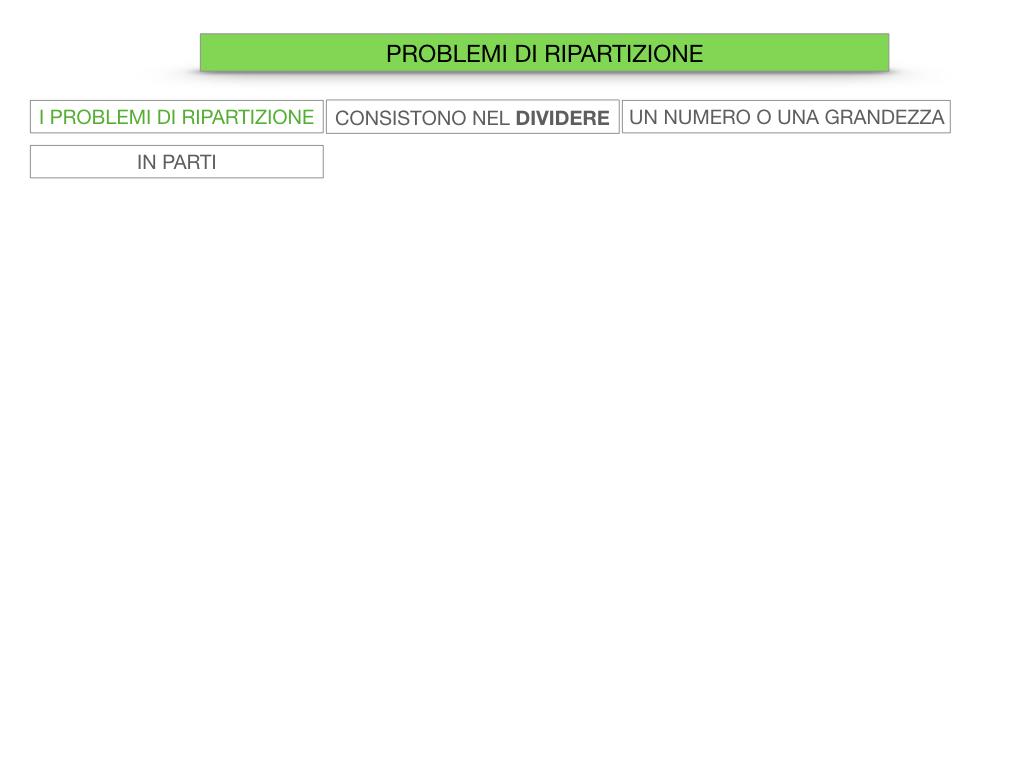 38. PROBLEMI DI RIPARTIZIONE_SEMPLICE_DIRETTA_SIMULAZIONEcopia.005