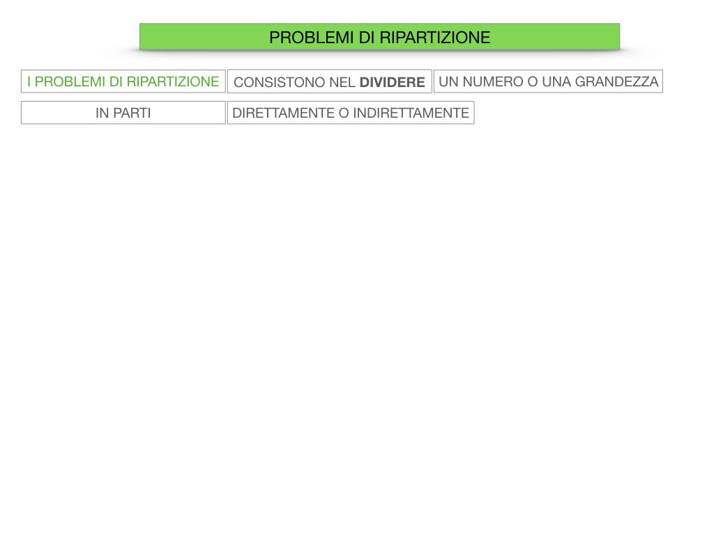 38. PROBLEMI DI RIPARTIZIONE_SEMPLICE_DIRETTA_SIMULAZIONEcopia.006