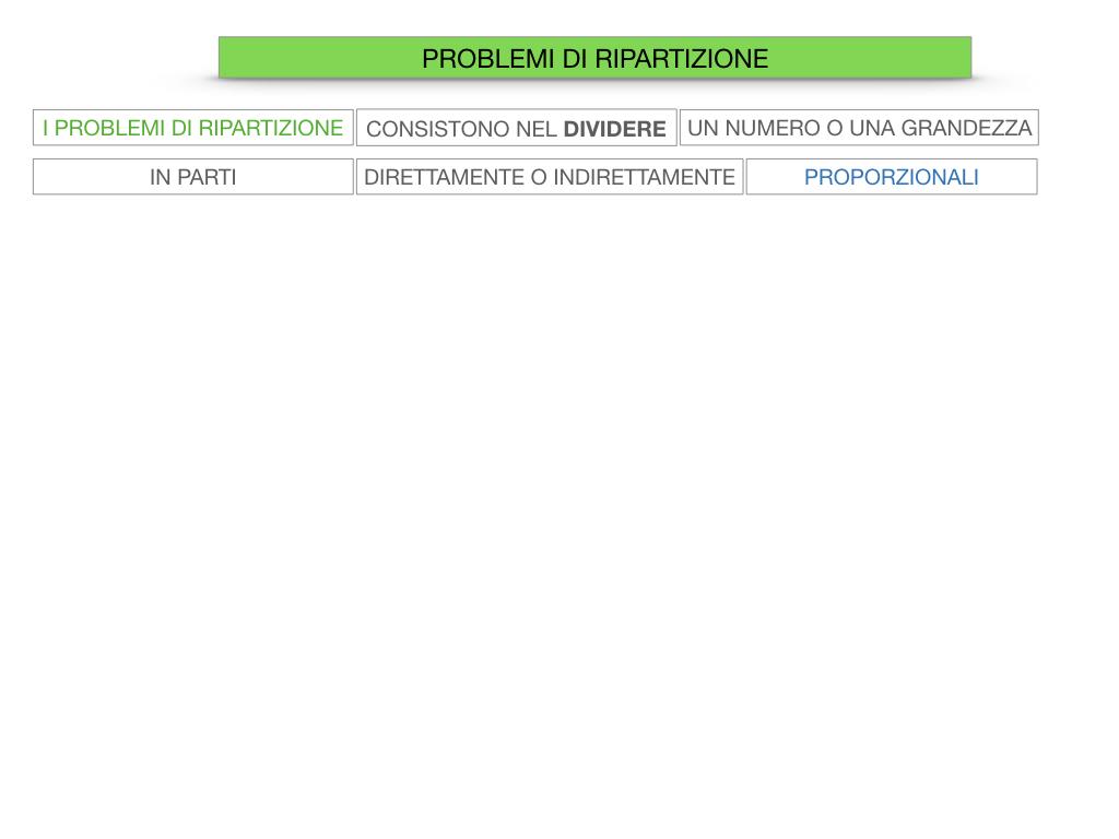 38. PROBLEMI DI RIPARTIZIONE_SEMPLICE_DIRETTA_SIMULAZIONEcopia.007