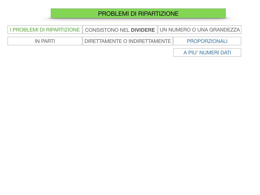 38. PROBLEMI DI RIPARTIZIONE_SEMPLICE_DIRETTA_SIMULAZIONEcopia.008