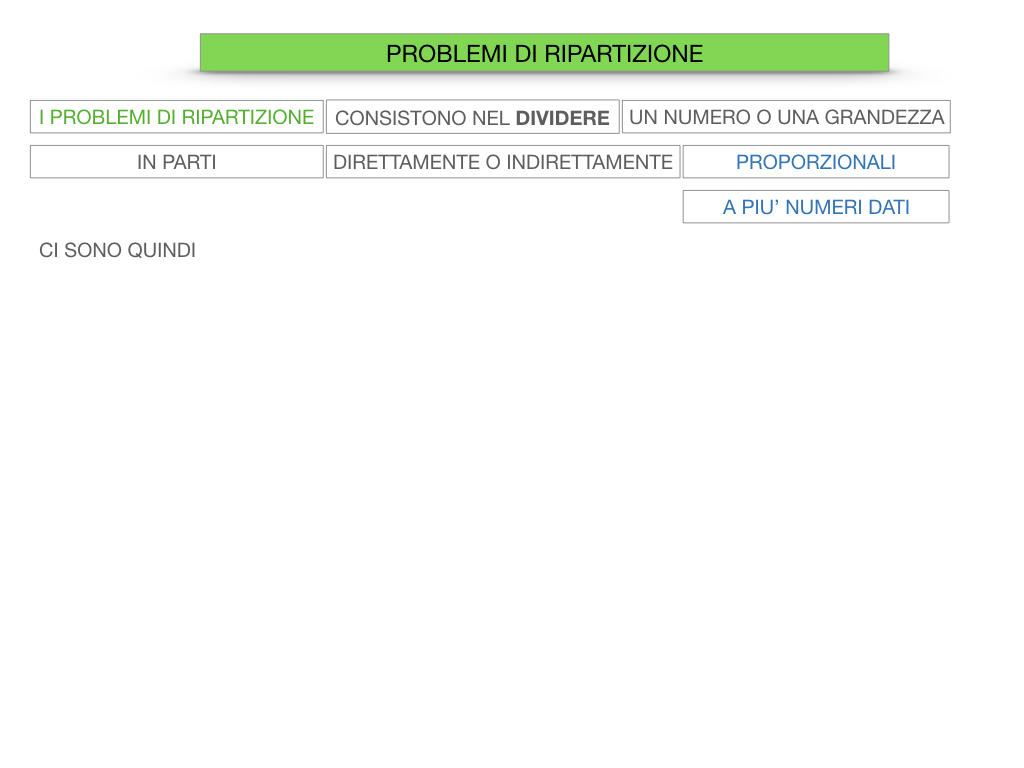 38. PROBLEMI DI RIPARTIZIONE_SEMPLICE_DIRETTA_SIMULAZIONEcopia.009