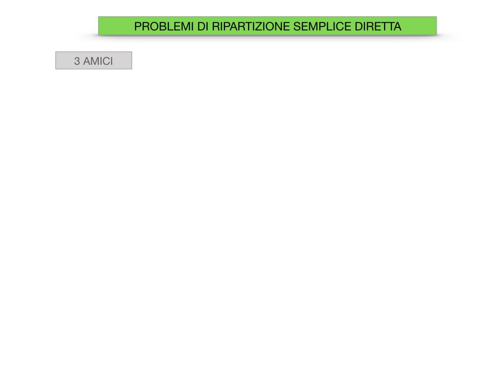 38. PROBLEMI DI RIPARTIZIONE_SEMPLICE_DIRETTA_SIMULAZIONEcopia.014