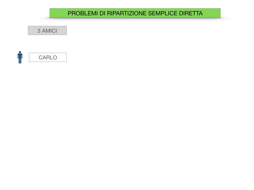 38. PROBLEMI DI RIPARTIZIONE_SEMPLICE_DIRETTA_SIMULAZIONEcopia.015