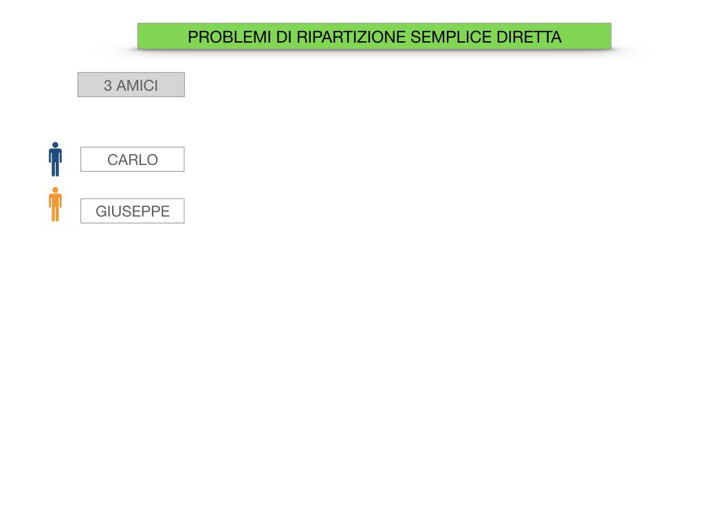 38. PROBLEMI DI RIPARTIZIONE_SEMPLICE_DIRETTA_SIMULAZIONEcopia.016