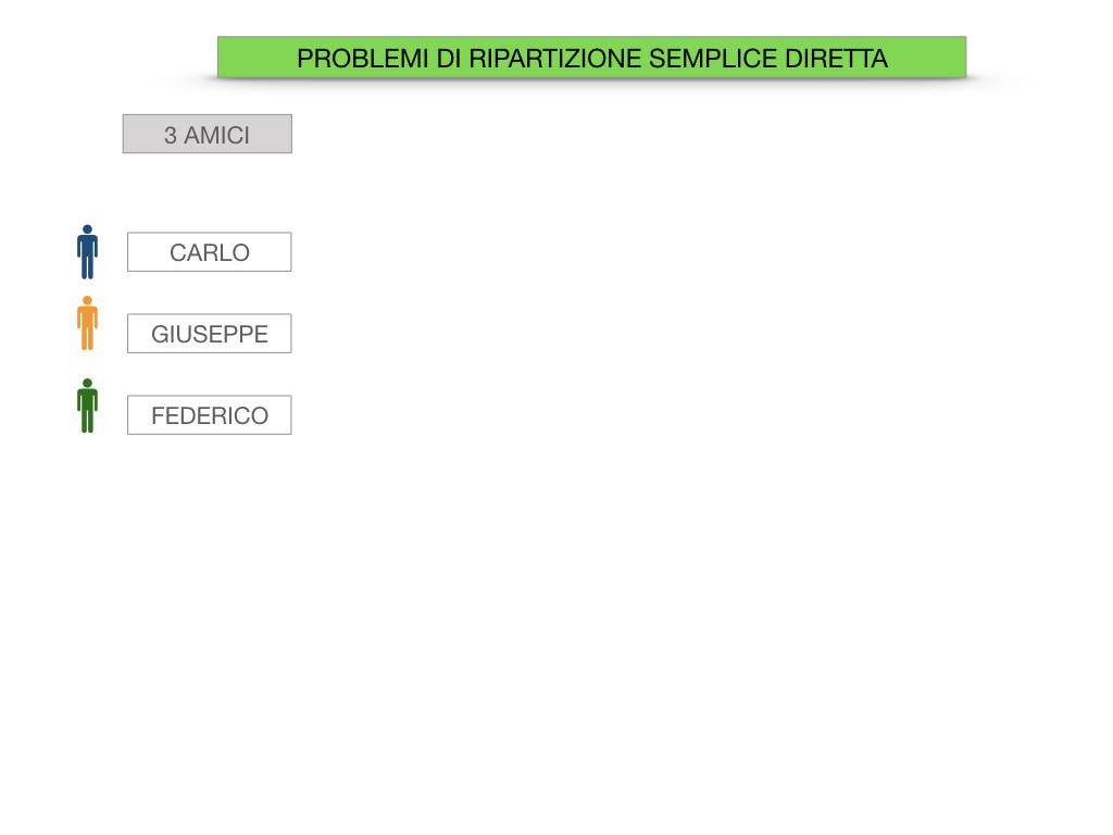 38. PROBLEMI DI RIPARTIZIONE_SEMPLICE_DIRETTA_SIMULAZIONEcopia.017
