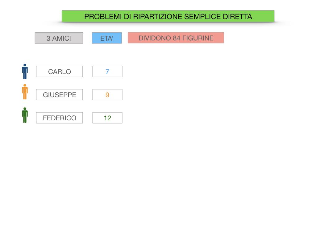 38. PROBLEMI DI RIPARTIZIONE_SEMPLICE_DIRETTA_SIMULAZIONEcopia.021