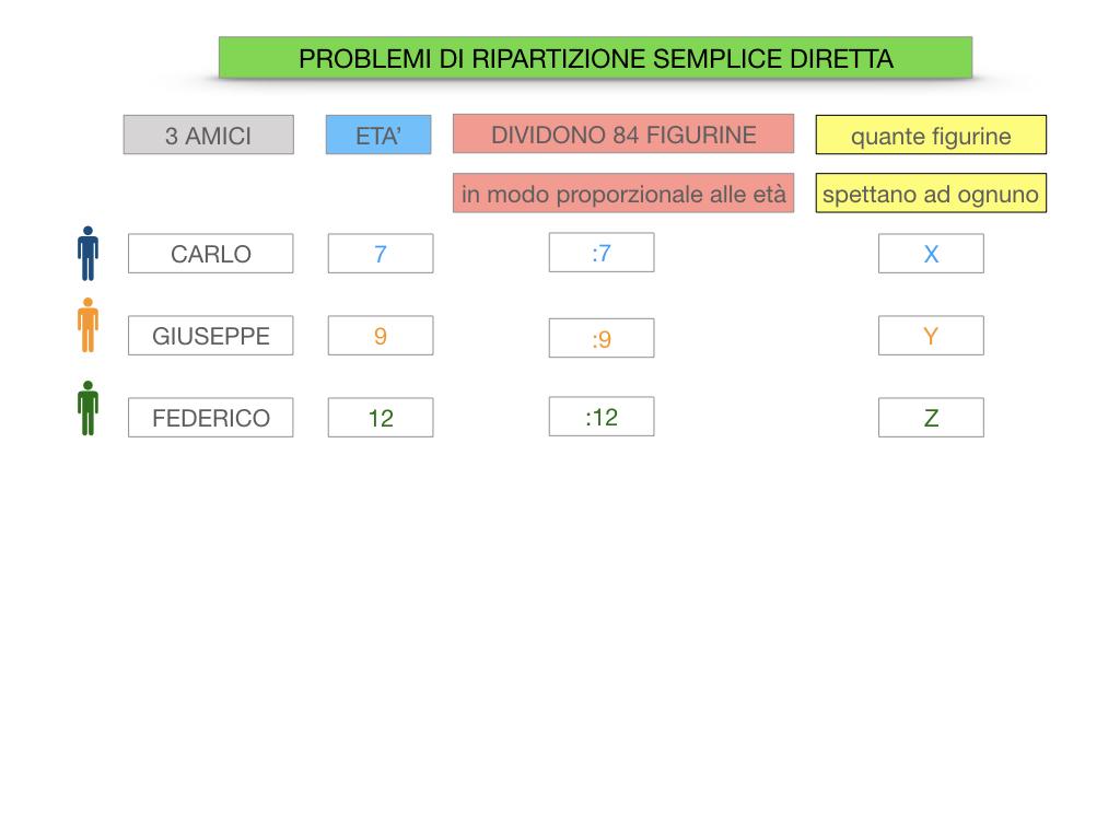 38. PROBLEMI DI RIPARTIZIONE_SEMPLICE_DIRETTA_SIMULAZIONEcopia.030