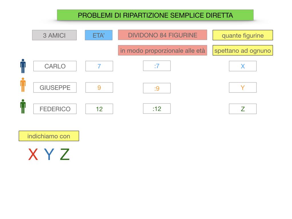 38. PROBLEMI DI RIPARTIZIONE_SEMPLICE_DIRETTA_SIMULAZIONEcopia.034