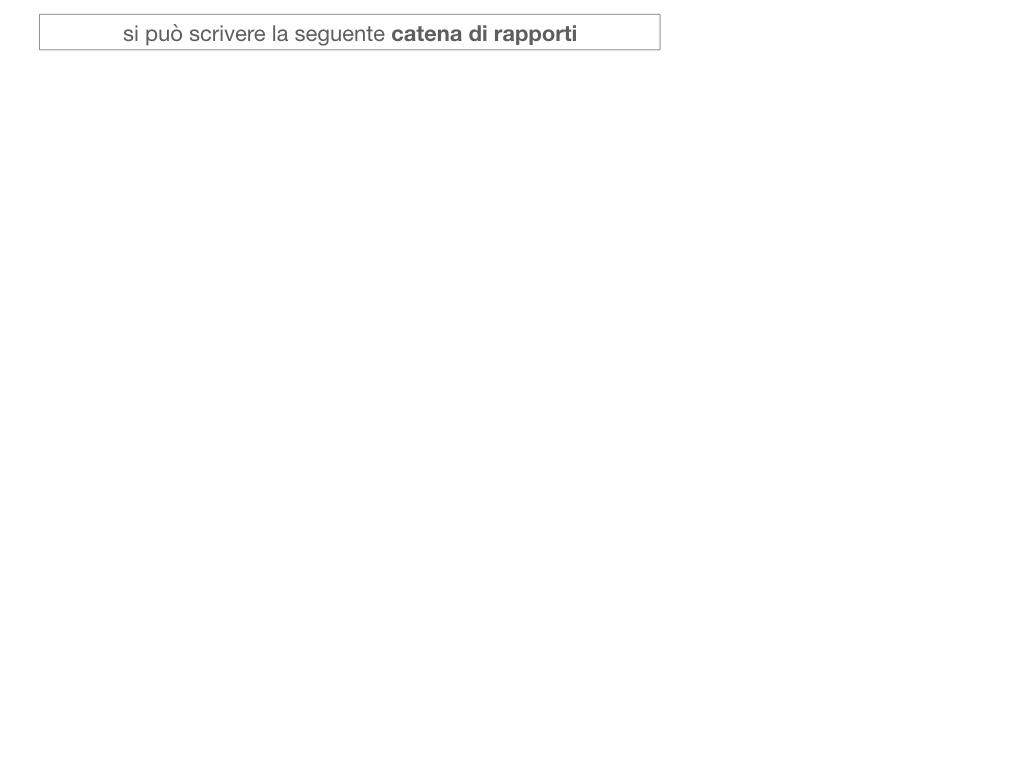 38. PROBLEMI DI RIPARTIZIONE_SEMPLICE_DIRETTA_SIMULAZIONEcopia.043