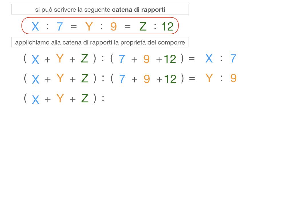 38. PROBLEMI DI RIPARTIZIONE_SEMPLICE_DIRETTA_SIMULAZIONEcopia.052