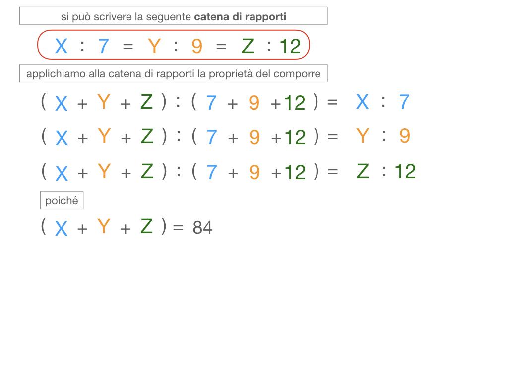 38. PROBLEMI DI RIPARTIZIONE_SEMPLICE_DIRETTA_SIMULAZIONEcopia.055