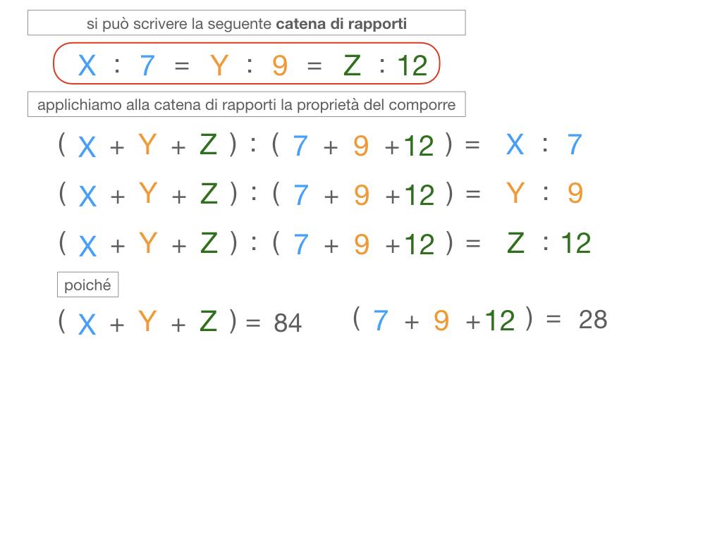 38. PROBLEMI DI RIPARTIZIONE_SEMPLICE_DIRETTA_SIMULAZIONEcopia.056