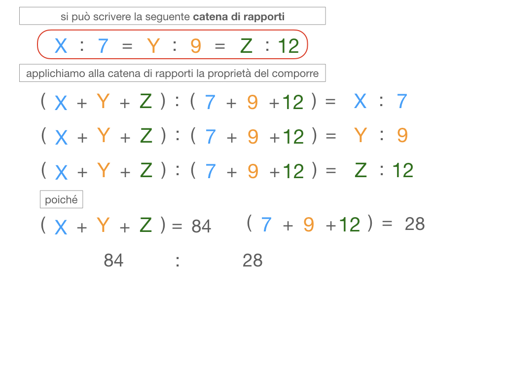 38. PROBLEMI DI RIPARTIZIONE_SEMPLICE_DIRETTA_SIMULAZIONEcopia.057