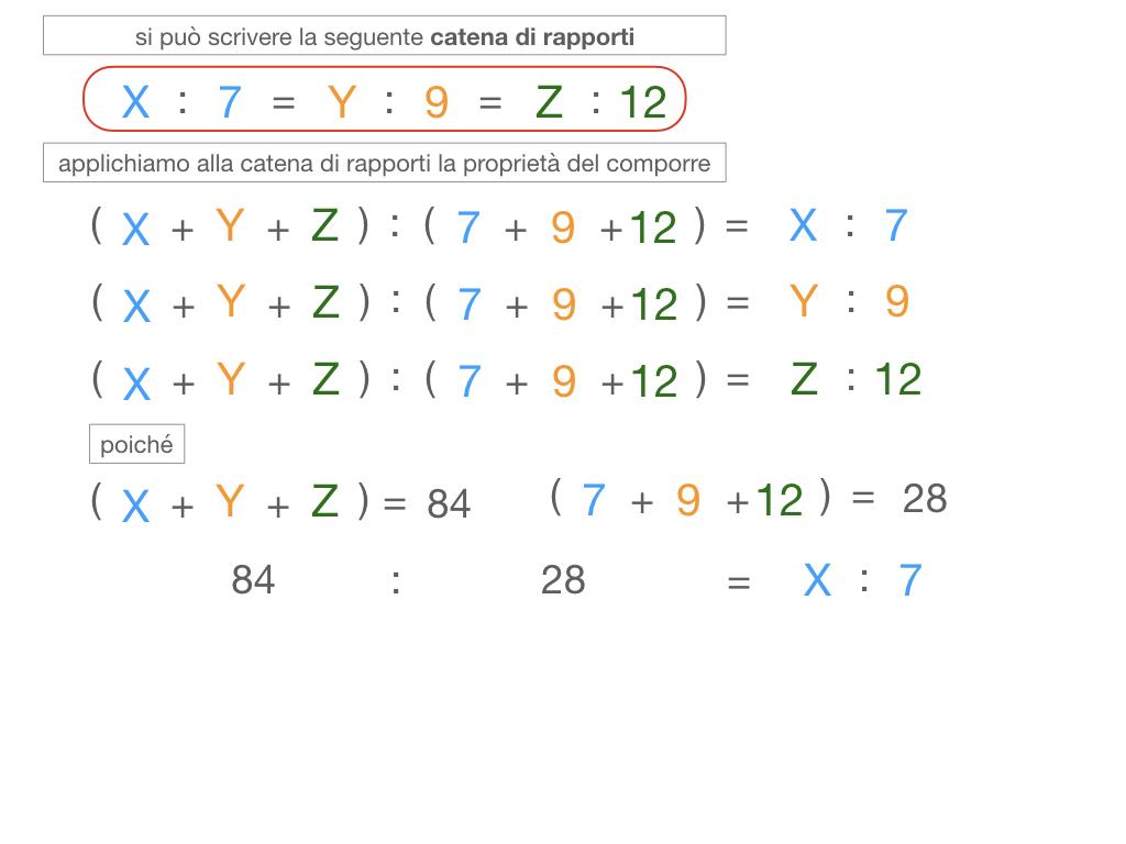 38. PROBLEMI DI RIPARTIZIONE_SEMPLICE_DIRETTA_SIMULAZIONEcopia.058