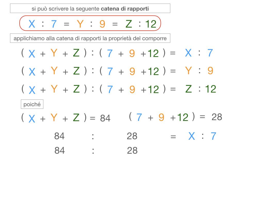 38. PROBLEMI DI RIPARTIZIONE_SEMPLICE_DIRETTA_SIMULAZIONEcopia.059