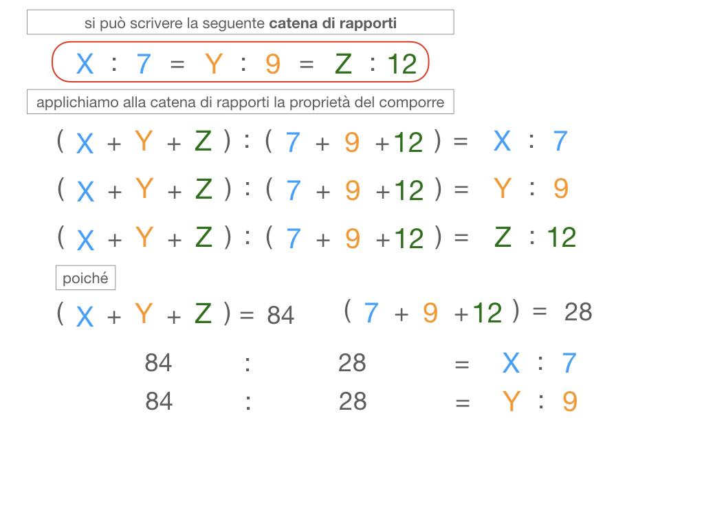 38. PROBLEMI DI RIPARTIZIONE_SEMPLICE_DIRETTA_SIMULAZIONEcopia.060