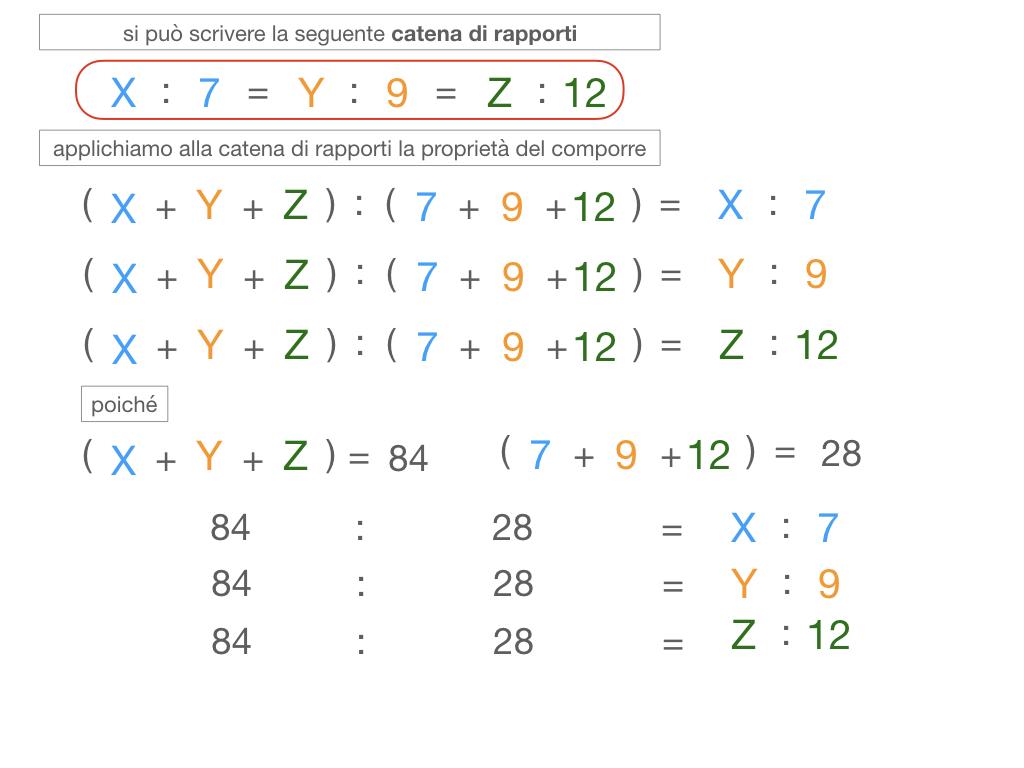 38. PROBLEMI DI RIPARTIZIONE_SEMPLICE_DIRETTA_SIMULAZIONEcopia.062