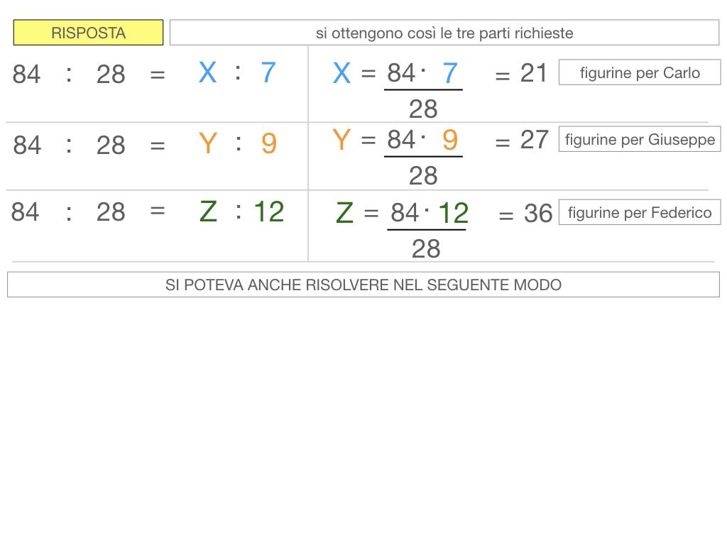 38. PROBLEMI DI RIPARTIZIONE_SEMPLICE_DIRETTA_SIMULAZIONEcopia.074