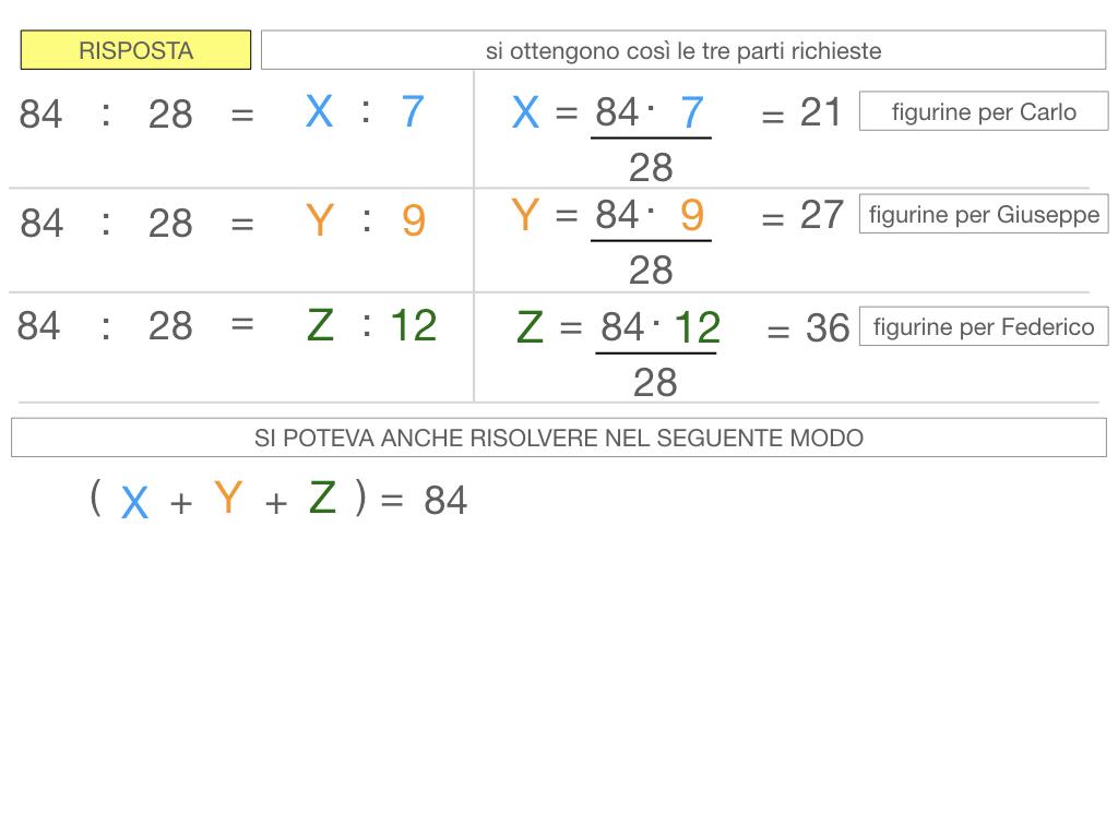 38. PROBLEMI DI RIPARTIZIONE_SEMPLICE_DIRETTA_SIMULAZIONEcopia.075