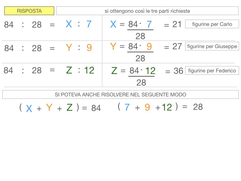 38. PROBLEMI DI RIPARTIZIONE_SEMPLICE_DIRETTA_SIMULAZIONEcopia.076