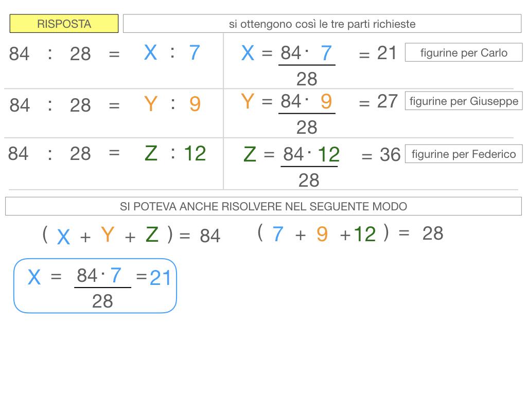 38. PROBLEMI DI RIPARTIZIONE_SEMPLICE_DIRETTA_SIMULAZIONEcopia.077