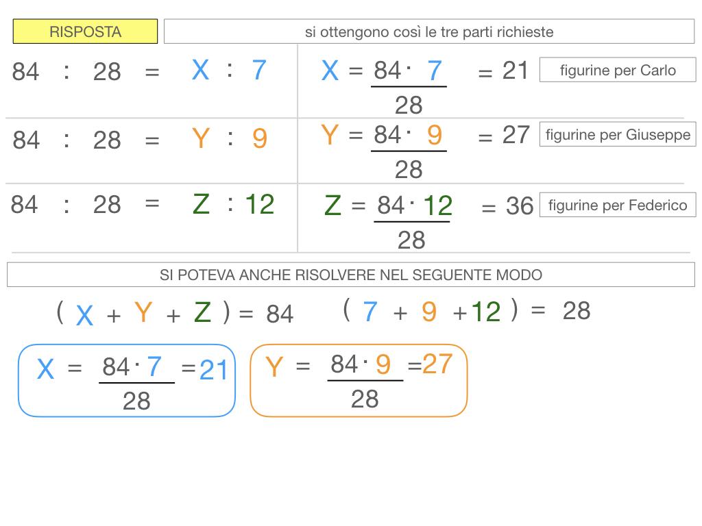 38. PROBLEMI DI RIPARTIZIONE_SEMPLICE_DIRETTA_SIMULAZIONEcopia.078