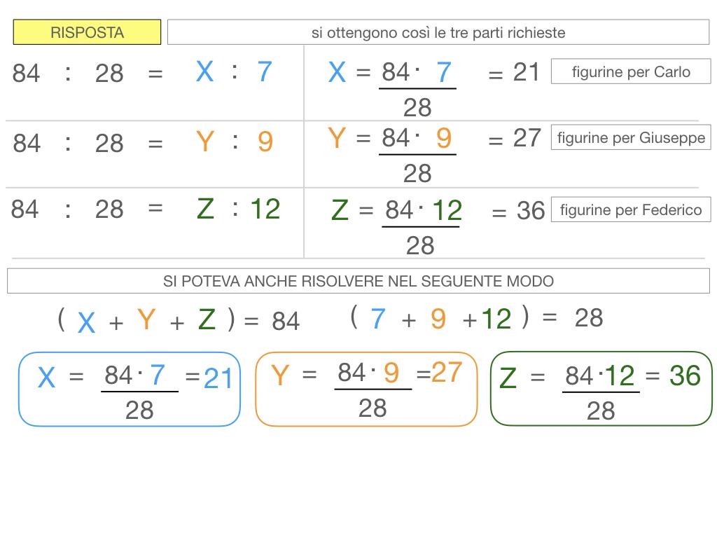 38. PROBLEMI DI RIPARTIZIONE_SEMPLICE_DIRETTA_SIMULAZIONEcopia.079