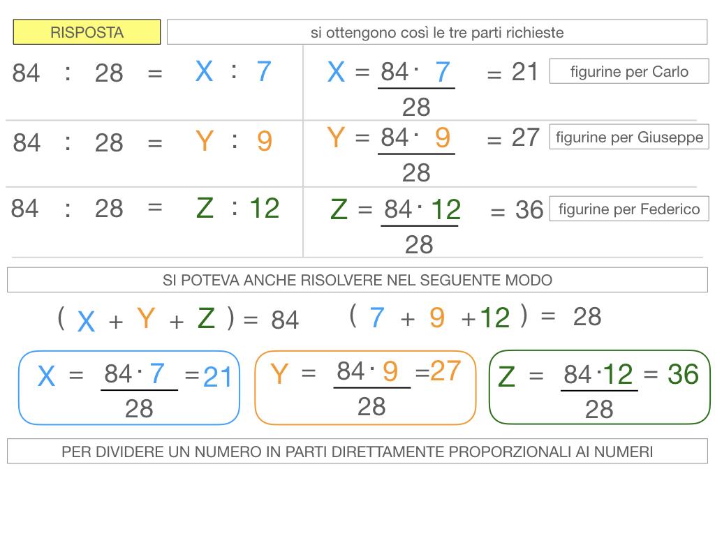 38. PROBLEMI DI RIPARTIZIONE_SEMPLICE_DIRETTA_SIMULAZIONEcopia.080