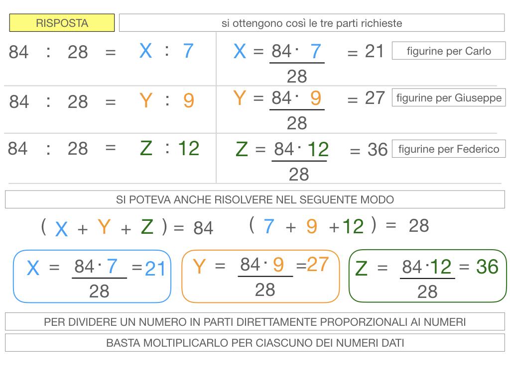 38. PROBLEMI DI RIPARTIZIONE_SEMPLICE_DIRETTA_SIMULAZIONEcopia.081