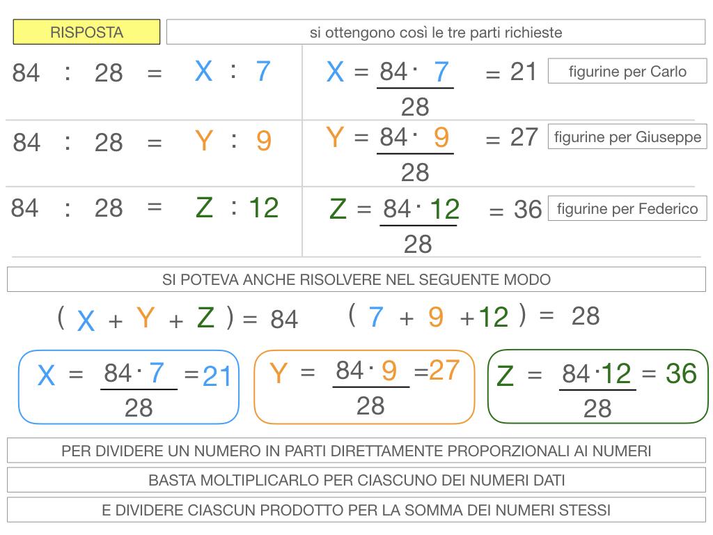 38. PROBLEMI DI RIPARTIZIONE_SEMPLICE_DIRETTA_SIMULAZIONEcopia.082