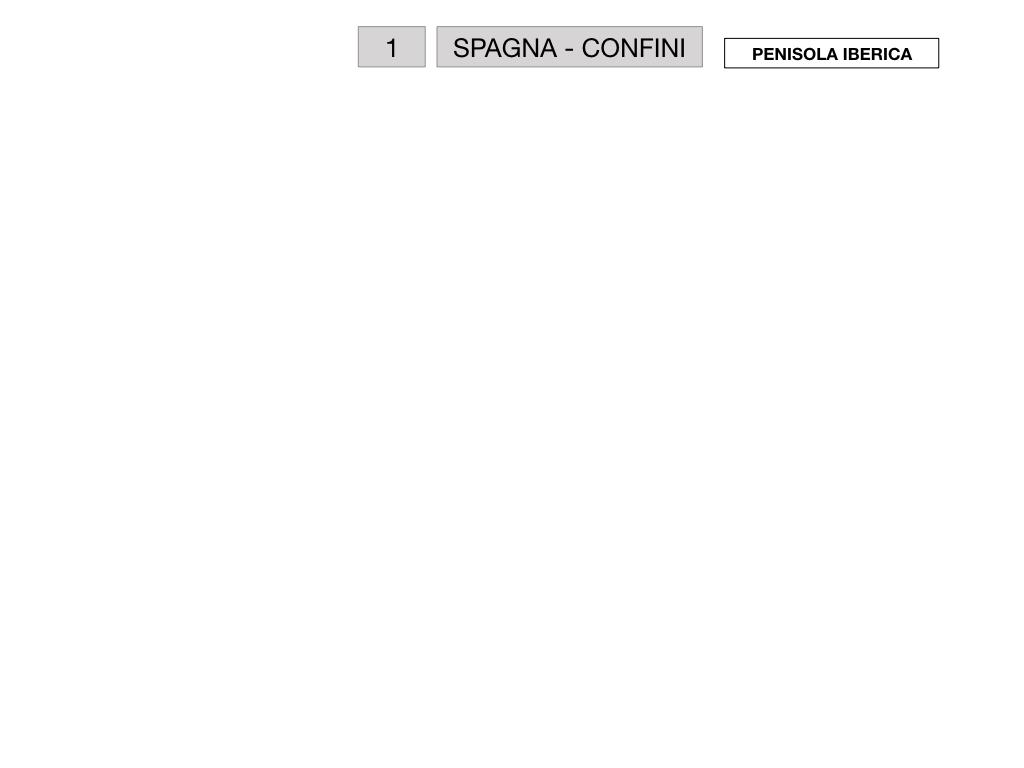 9. LA PENISOLA IBERICA_PARTE1_SIMULAZIONE.002