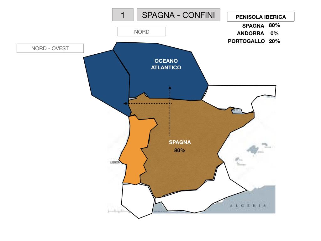 9. LA PENISOLA IBERICA_PARTE1_SIMULAZIONE.009