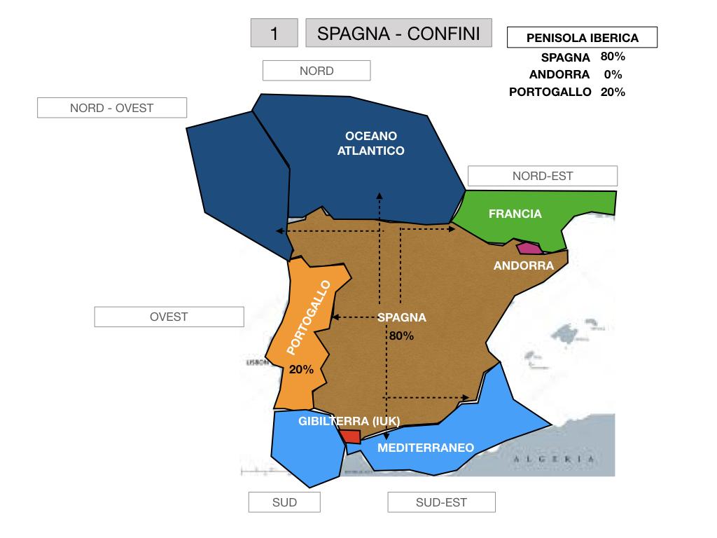 9. LA PENISOLA IBERICA_PARTE1_SIMULAZIONE.015