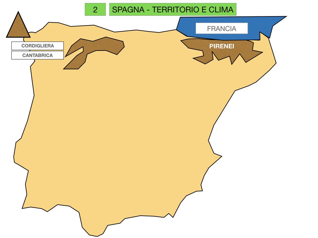 9. LA PENISOLA IBERICA_PARTE1_SIMULAZIONE.019