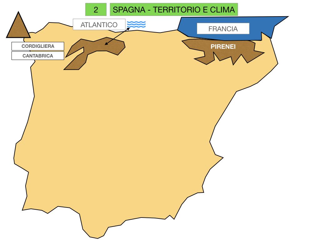 9. LA PENISOLA IBERICA_PARTE1_SIMULAZIONE.020