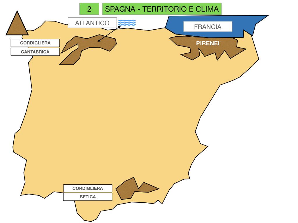 9. LA PENISOLA IBERICA_PARTE1_SIMULAZIONE.021