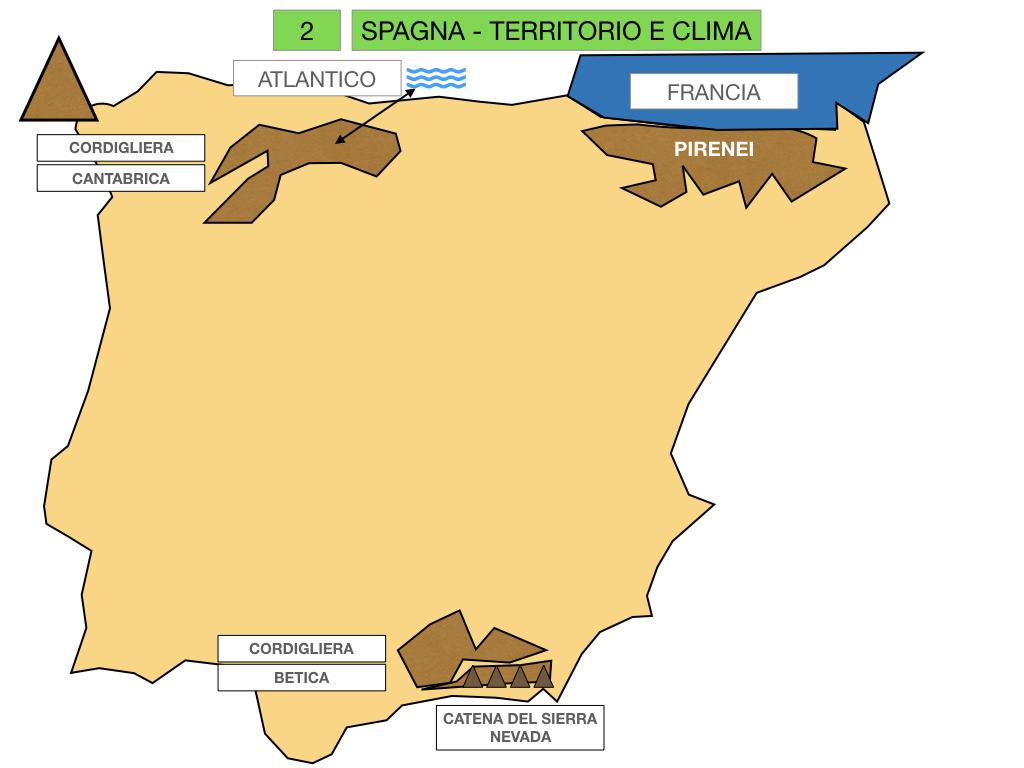9. LA PENISOLA IBERICA_PARTE1_SIMULAZIONE.022