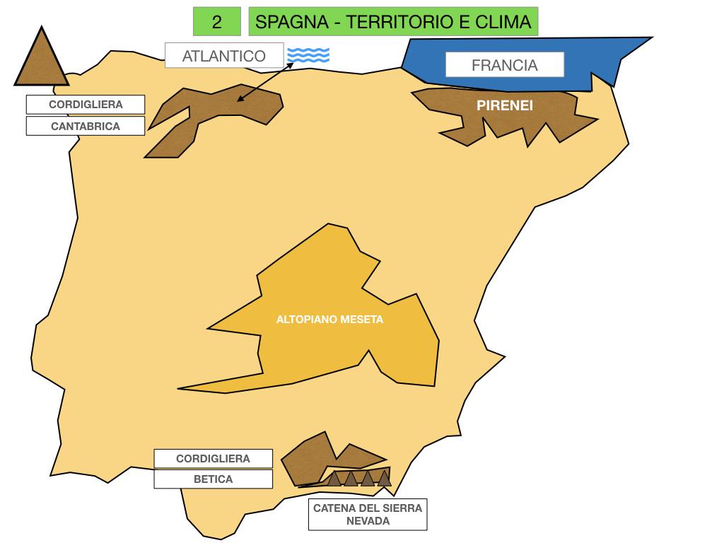 9. LA PENISOLA IBERICA_PARTE1_SIMULAZIONE.023