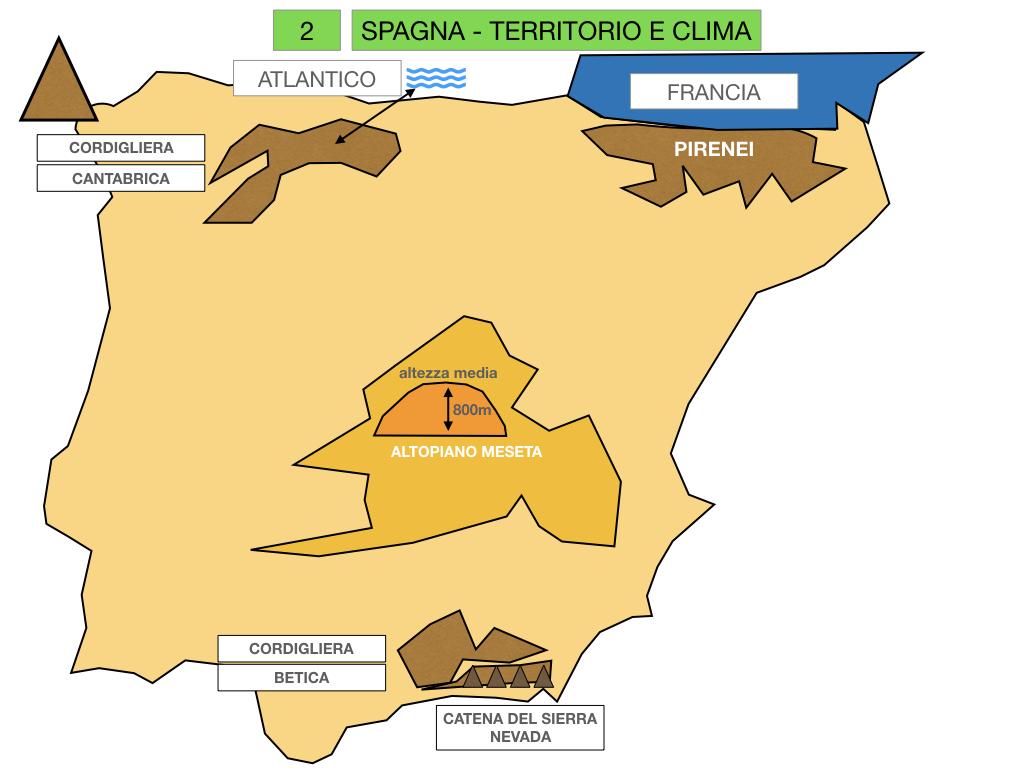 9. LA PENISOLA IBERICA_PARTE1_SIMULAZIONE.024
