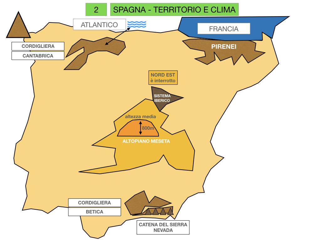 9. LA PENISOLA IBERICA_PARTE1_SIMULAZIONE.025