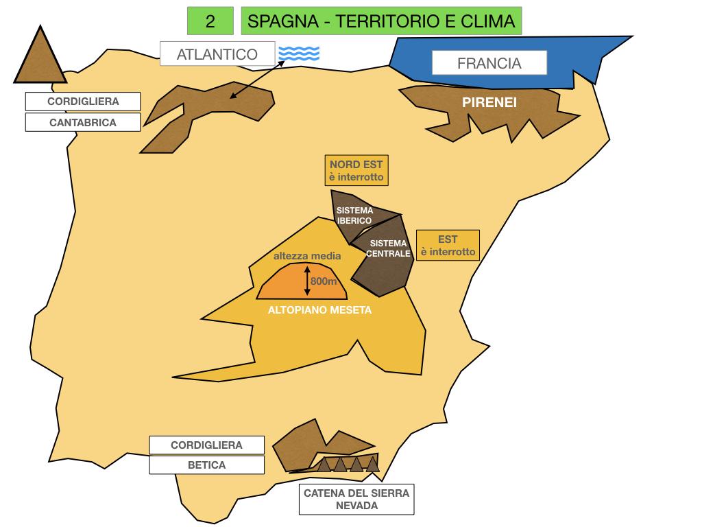 9. LA PENISOLA IBERICA_PARTE1_SIMULAZIONE.026