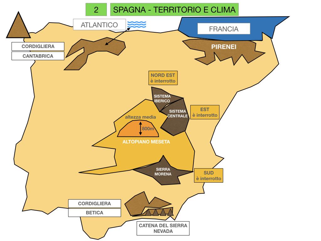 9. LA PENISOLA IBERICA_PARTE1_SIMULAZIONE.027