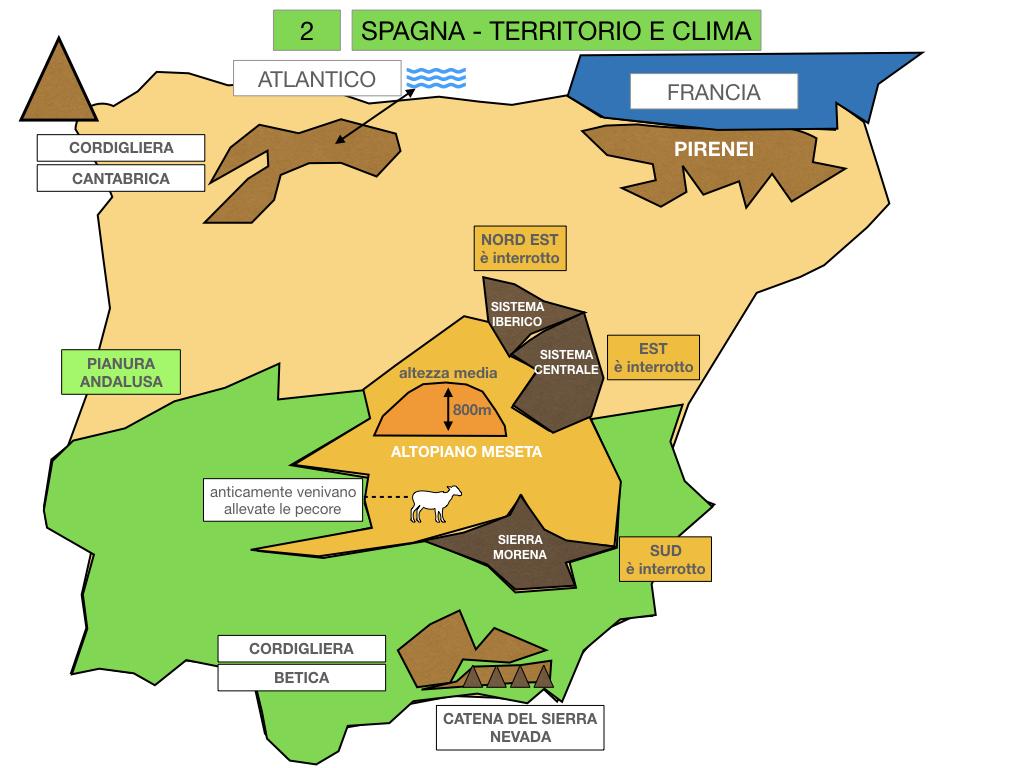 9. LA PENISOLA IBERICA_PARTE1_SIMULAZIONE.029